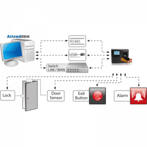 F702-FBAC-603-Fingerprint-Access-Control-System-Connection