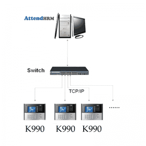 K990-Standalone-Card-Access-Control-System-Connection-Diagram