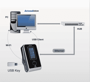 VF700-Biometric-Face-Reader-Connection-Diagram
